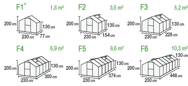Zahradní skleníky Gardentec - rozměry